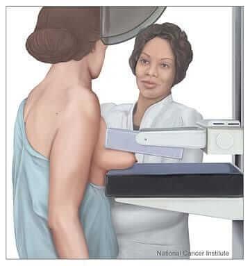 3 انواع علاج سرطان الثدي وطريقه فحص سرطان الثدي بالتصوير الاشعاعي